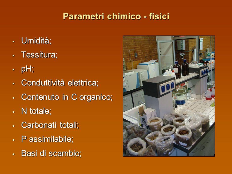 Parametri chimico - fisici