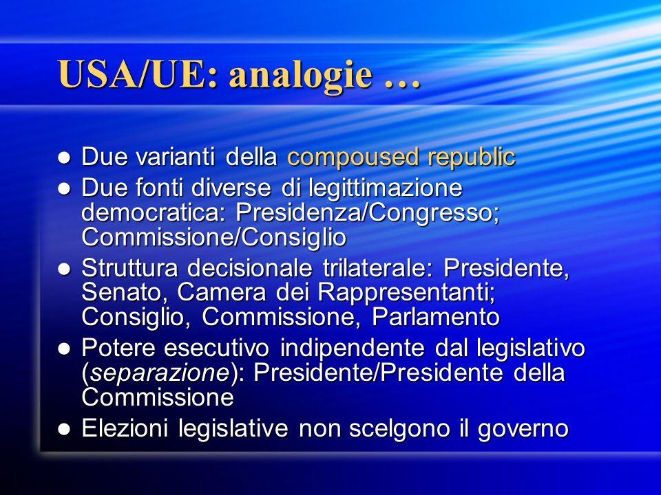USA/UE: analogie … Due varianti della compoused republic