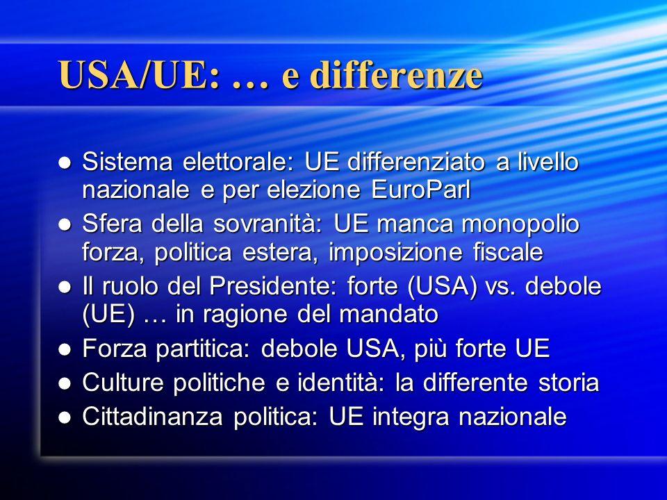 USA/UE: … e differenze Sistema elettorale: UE differenziato a livello nazionale e per elezione EuroParl.