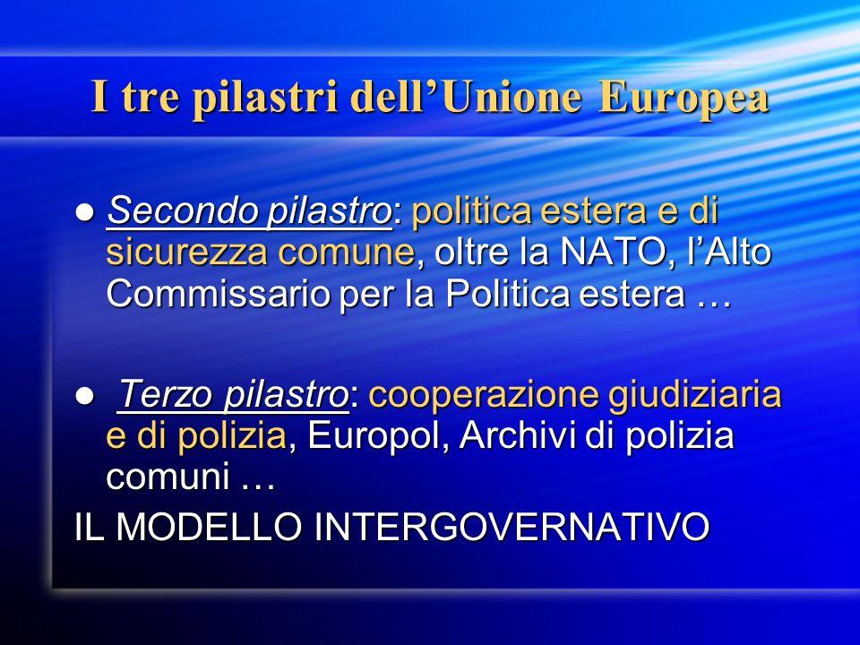 I tre pilastri dell'Unione Europea