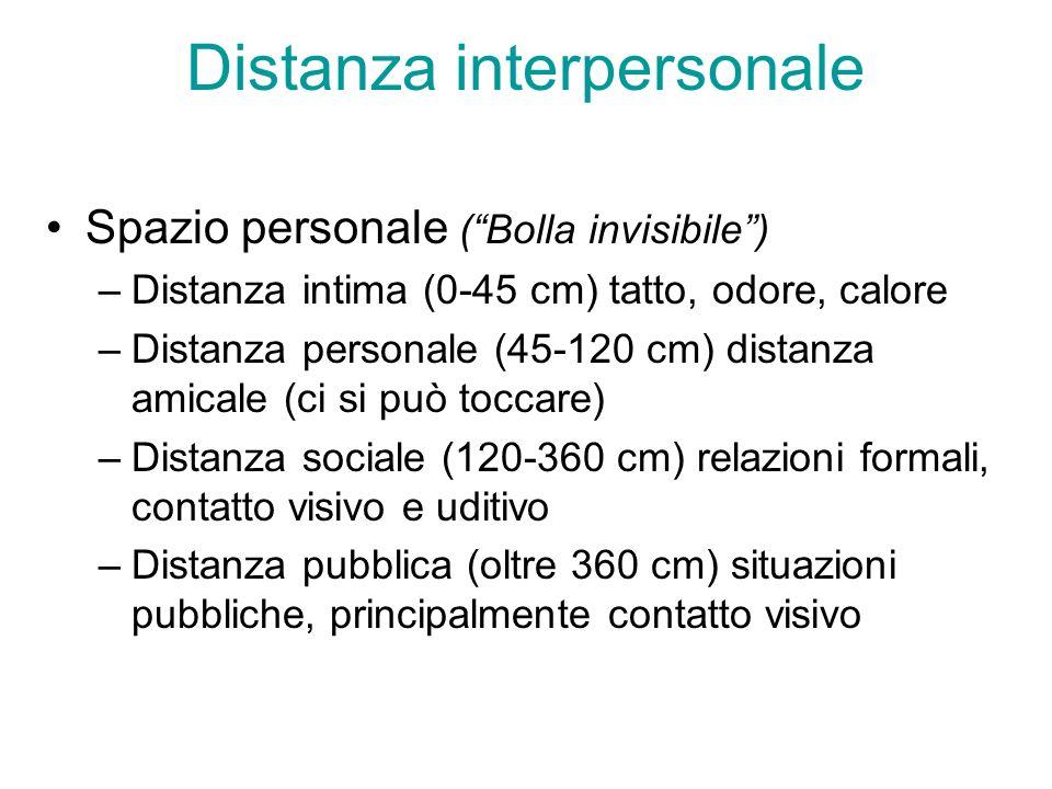 Distanza interpersonale