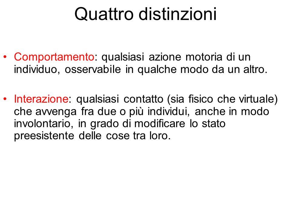 Quattro distinzioni Comportamento: qualsiasi azione motoria di un individuo, osservabile in qualche modo da un altro.