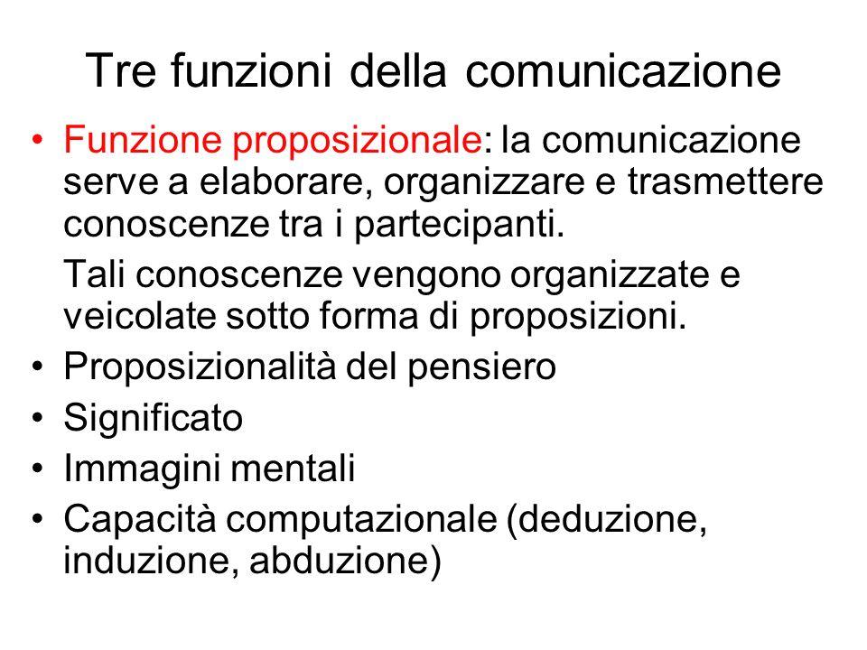 Tre funzioni della comunicazione
