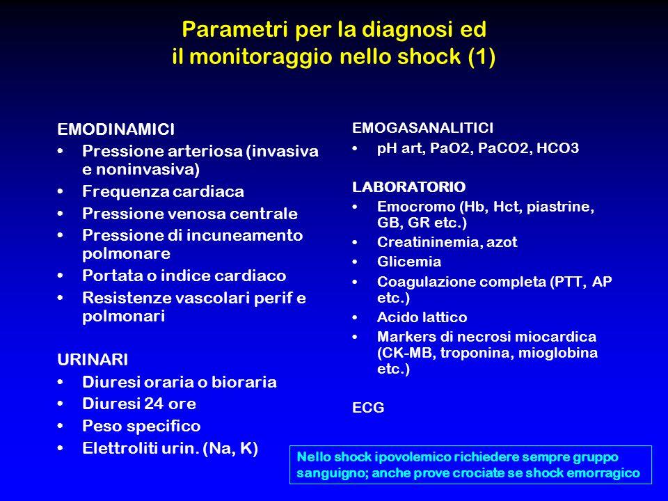 Parametri per la diagnosi ed il monitoraggio nello shock (1)