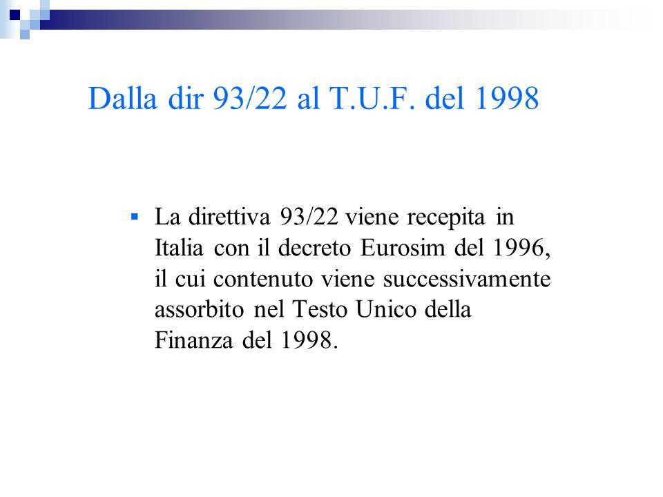 Dalla dir 93/22 al T.U.F. del 1998