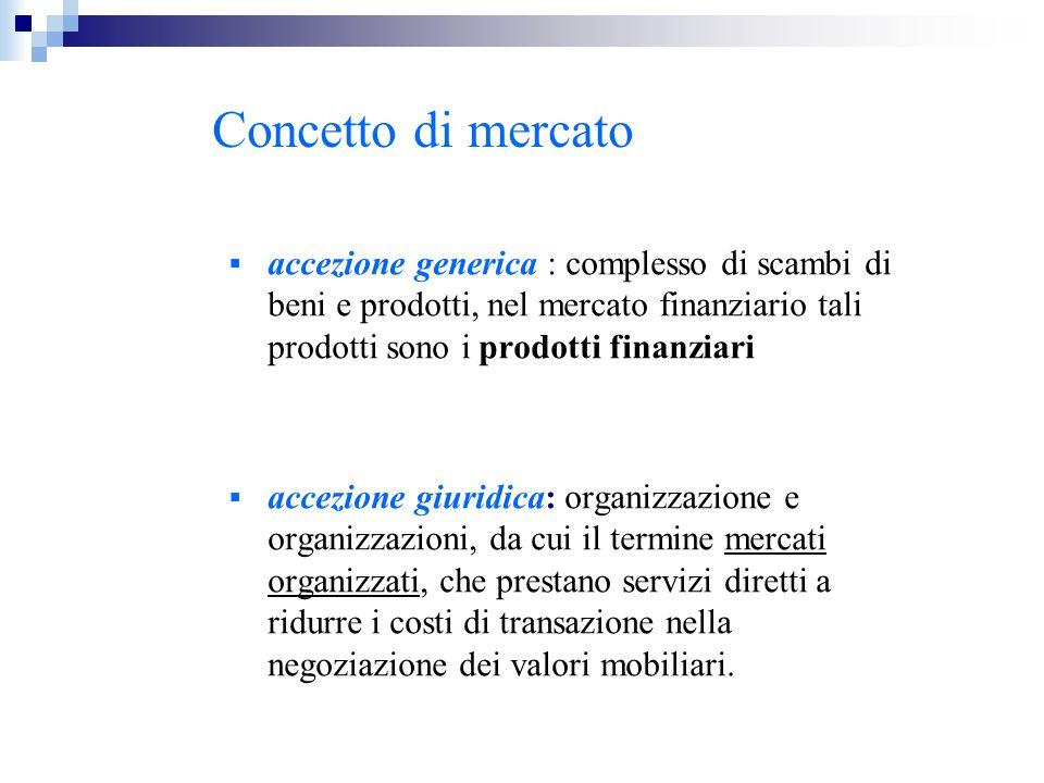 Concetto di mercato accezione generica : complesso di scambi di beni e prodotti, nel mercato finanziario tali prodotti sono i prodotti finanziari.