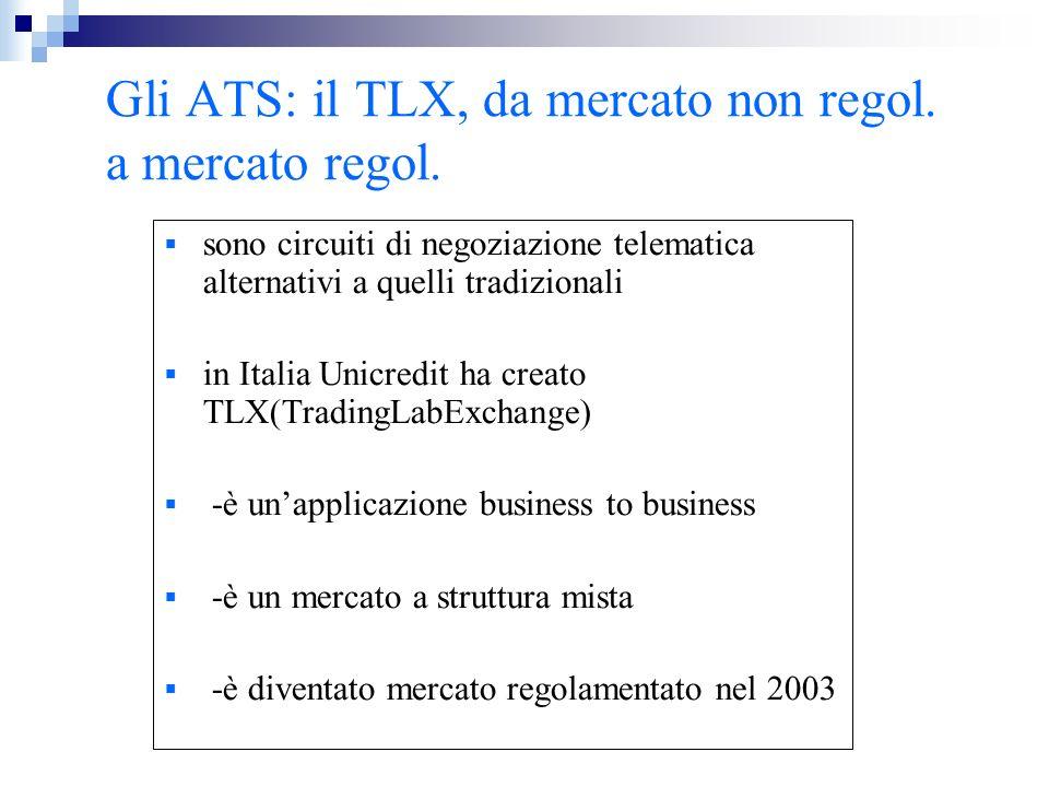 Gli ATS: il TLX, da mercato non regol. a mercato regol.