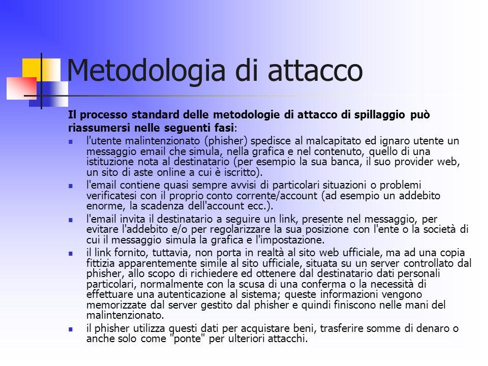 Metodologia di attacco