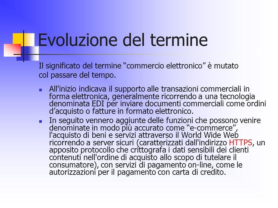 Evoluzione del termine