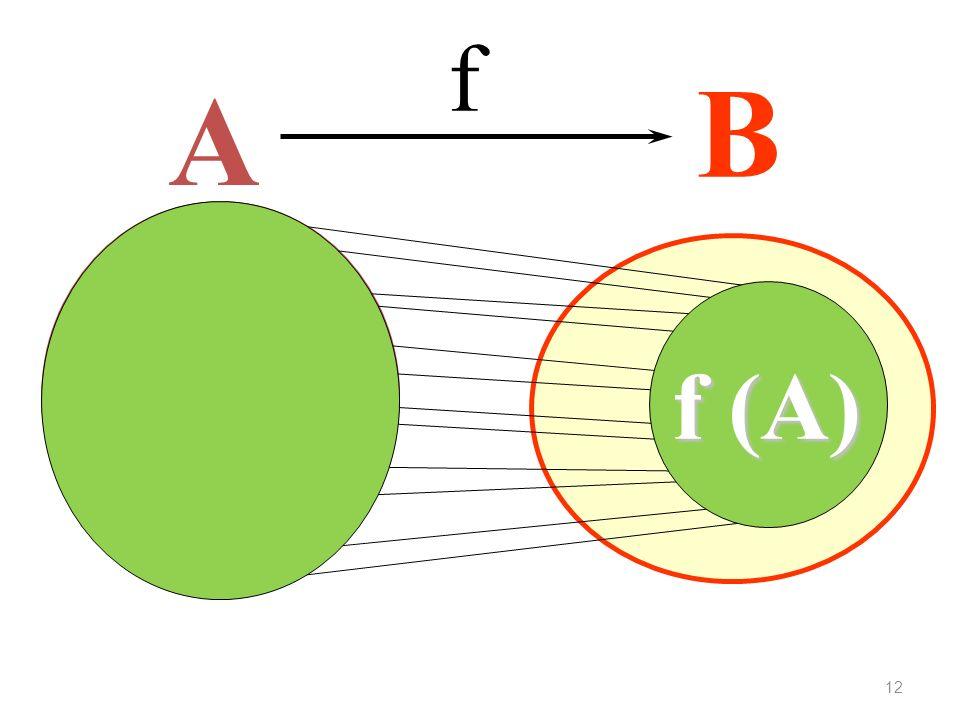 Immagine di una funzione