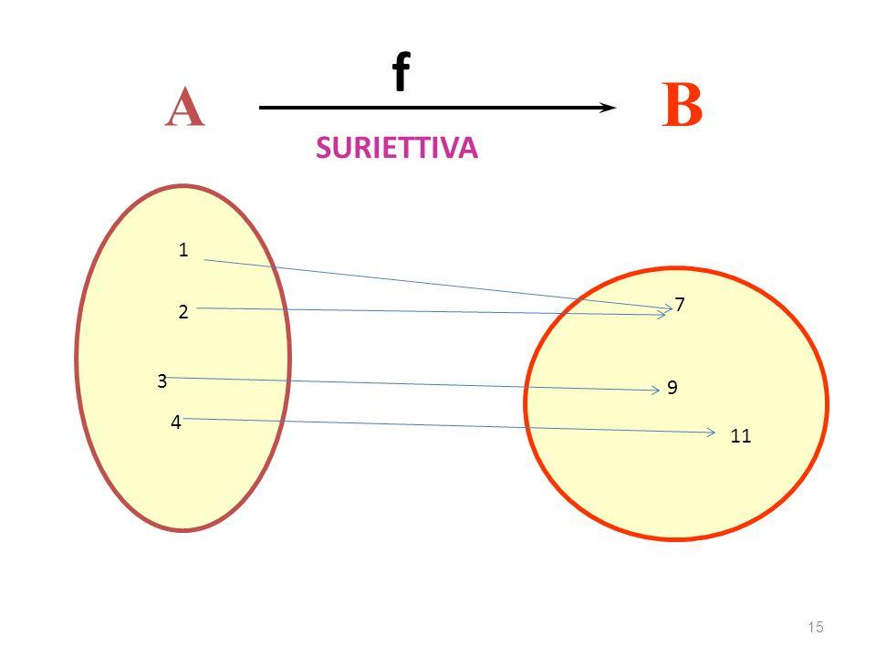 f B A SURIETTIVA 1 7 2 3 9 4 11