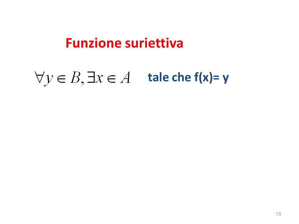 Funzione suriettiva tale che f(x)= y