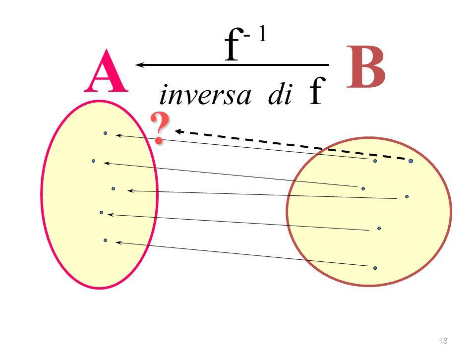 Ricerca dell'inversa f - 1 B A inversa di f