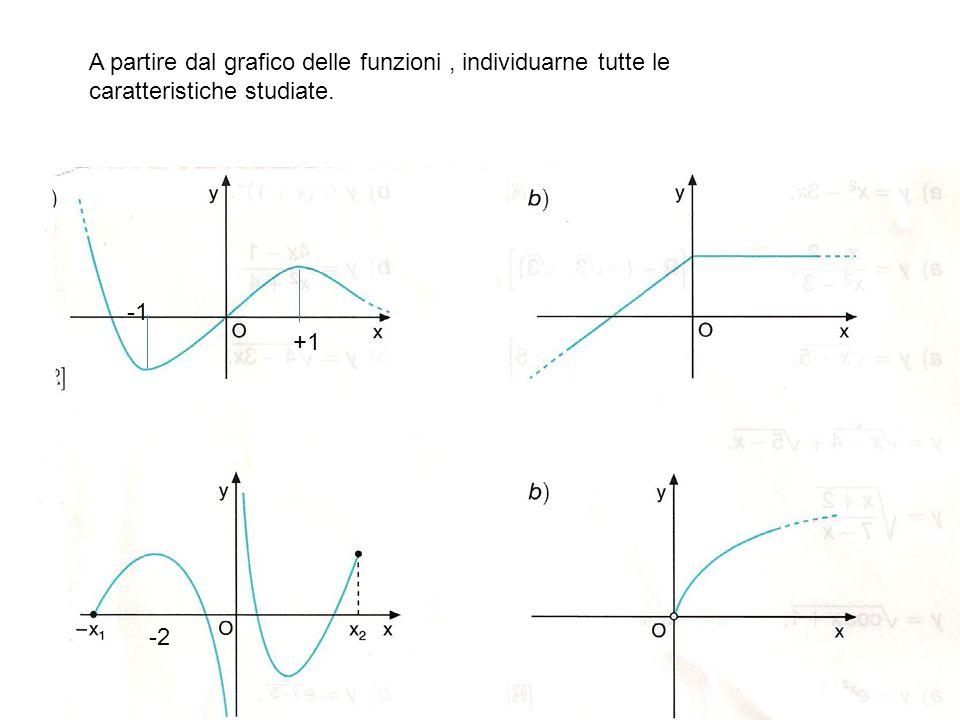A partire dal grafico delle funzioni , individuarne tutte le caratteristiche studiate.