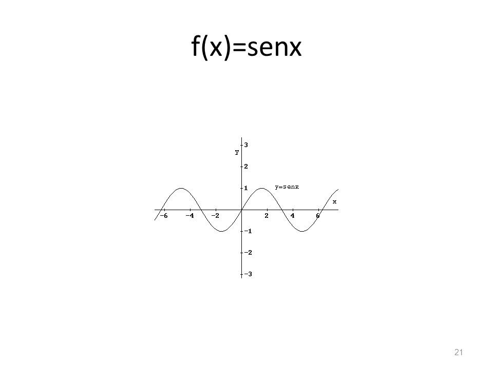 f(x)=senx