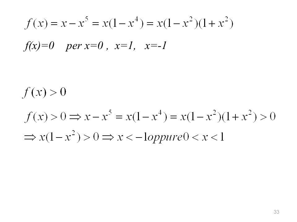 f(x)=0 per x=0 , x=1, x=-1