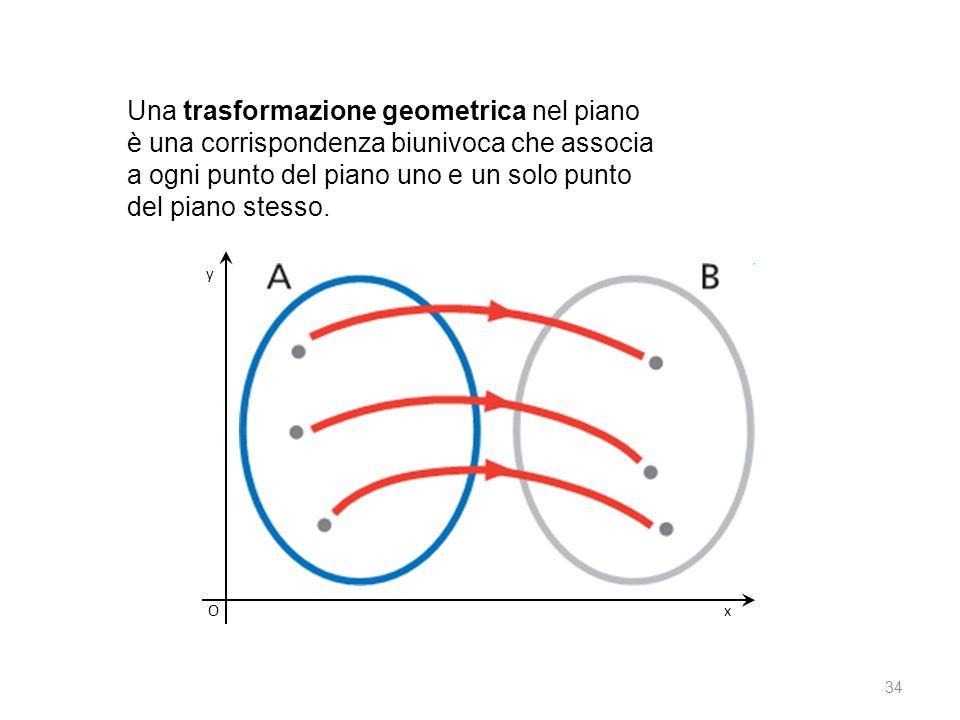 Una trasformazione geometrica nel piano è una corrispondenza biunivoca che associa a ogni punto del piano uno e un solo punto del piano stesso.