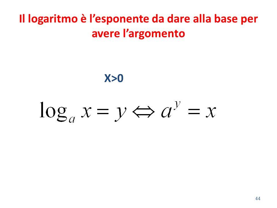 Il logaritmo è l'esponente da dare alla base per avere l'argomento
