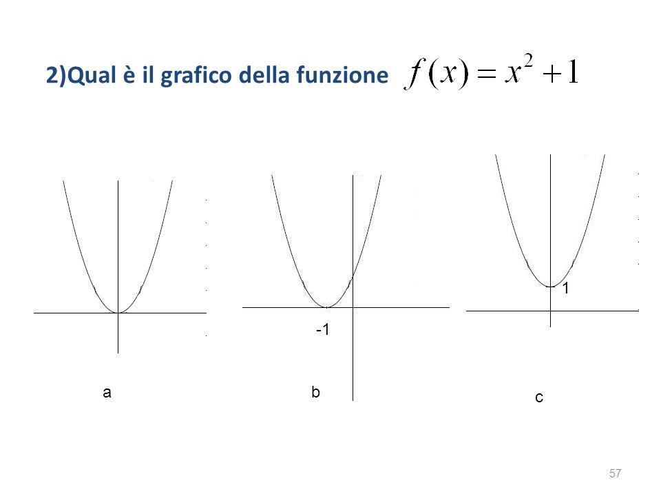 2)Qual è il grafico della funzione