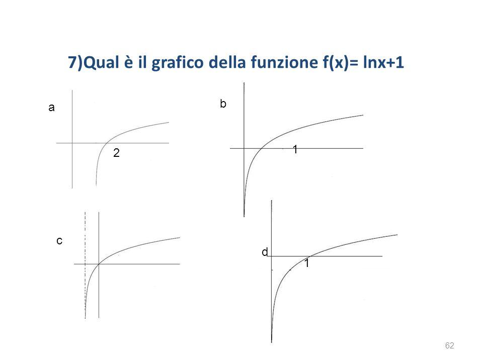 7)Qual è il grafico della funzione f(x)= lnx+1