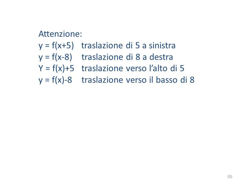 Attenzione: y = f(x+5) traslazione di 5 a sinistra. y = f(x-8) traslazione di 8 a destra. Y = f(x)+5 traslazione verso l'alto di 5.