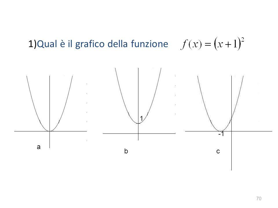 1)Qual è il grafico della funzione