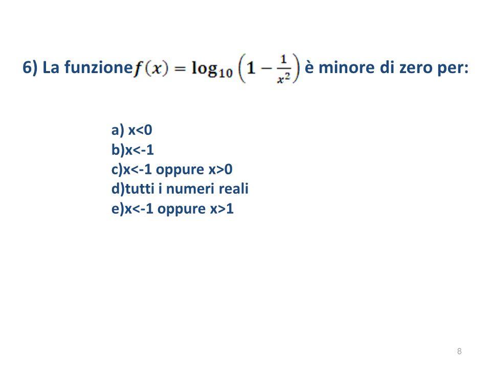 6) La funzione è minore di zero per: a) x<0 b)x<-1