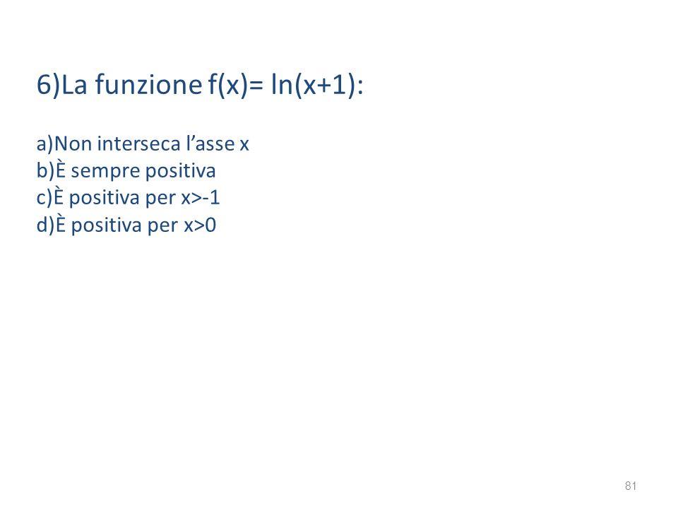 6)La funzione f(x)= ln(x+1):