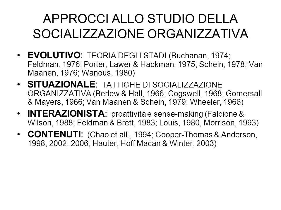 APPROCCI ALLO STUDIO DELLA SOCIALIZZAZIONE ORGANIZZATIVA