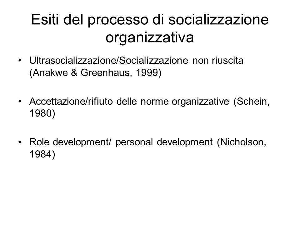 Esiti del processo di socializzazione organizzativa