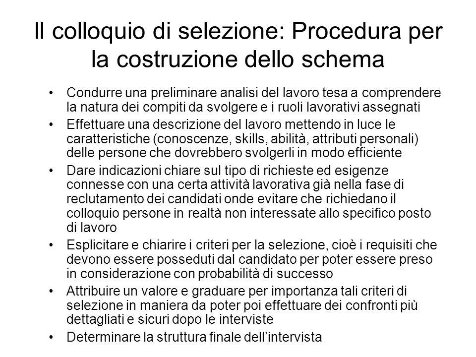 Il colloquio di selezione: Procedura per la costruzione dello schema