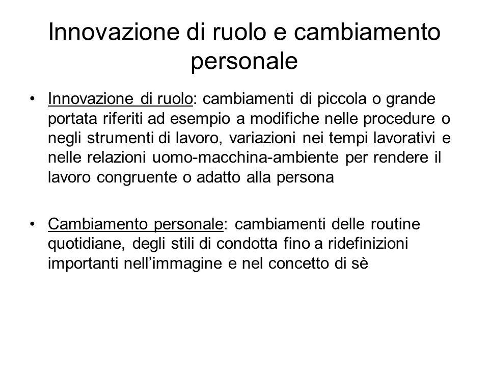 Innovazione di ruolo e cambiamento personale