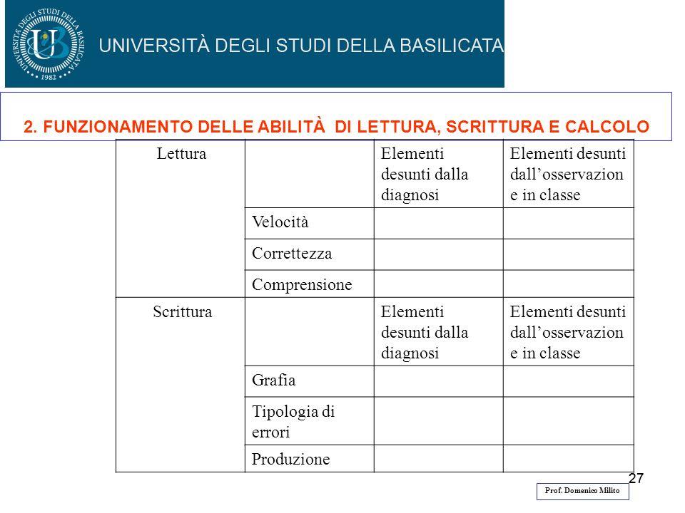 2. FUNZIONAMENTO DELLE ABILITÀ DI LETTURA, SCRITTURA E CALCOLO Lettura