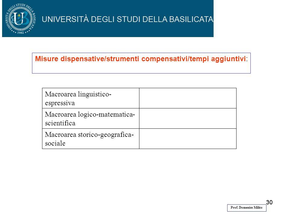 Misure dispensative/strumenti compensativi/tempi aggiuntivi: