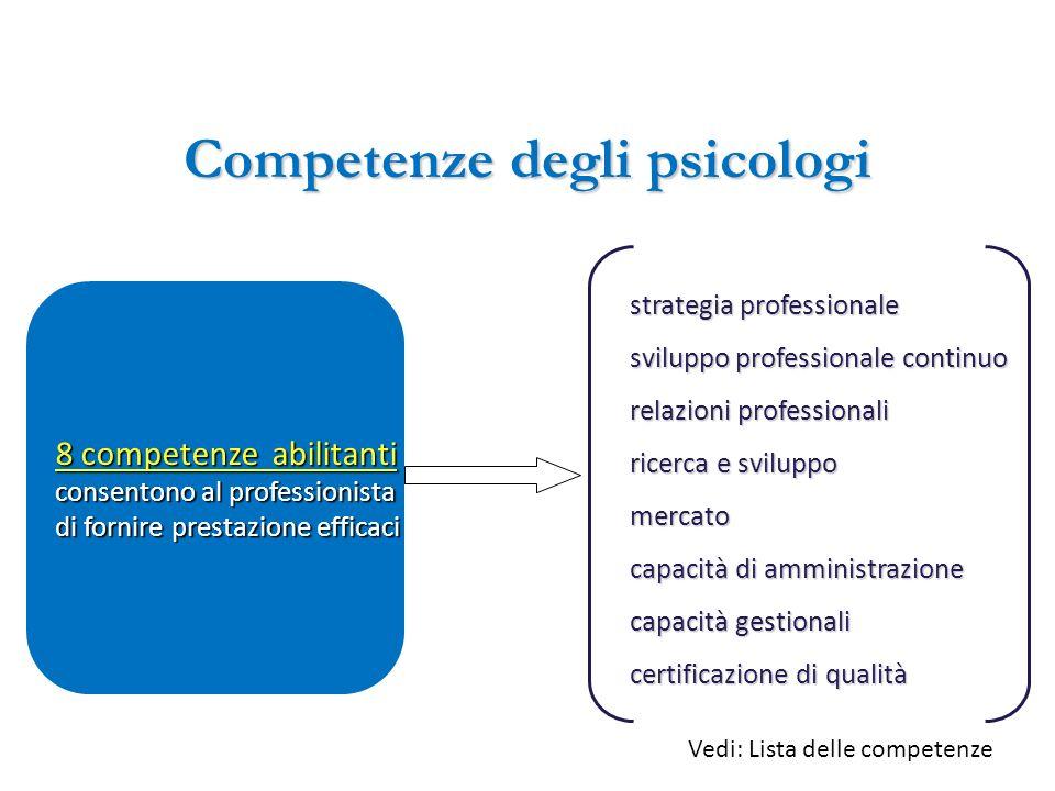 Competenze degli psicologi
