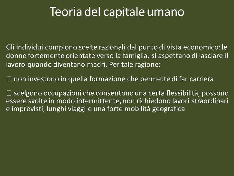 Teoria del capitale umano