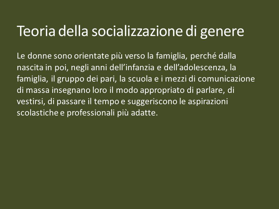 Teoria della socializzazione di genere