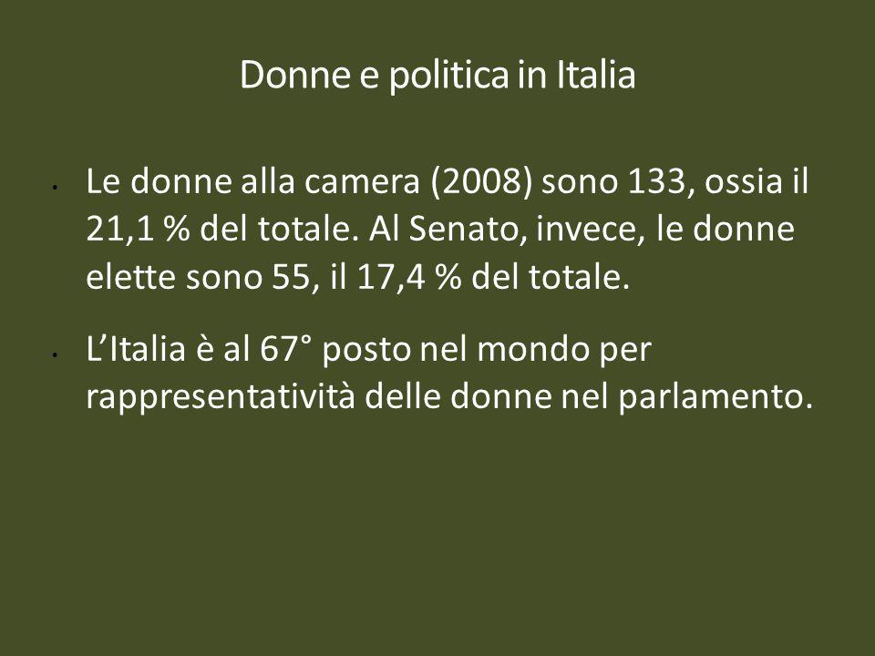Donne e politica in Italia