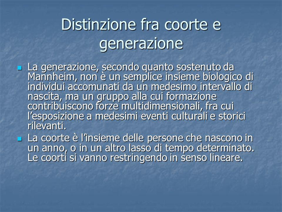 Distinzione fra coorte e generazione