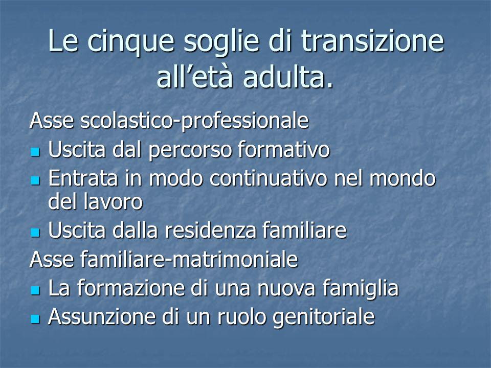 Le cinque soglie di transizione all'età adulta.