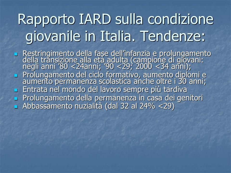 Rapporto IARD sulla condizione giovanile in Italia. Tendenze: