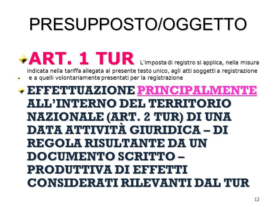 PRESUPPOSTO/OGGETTO