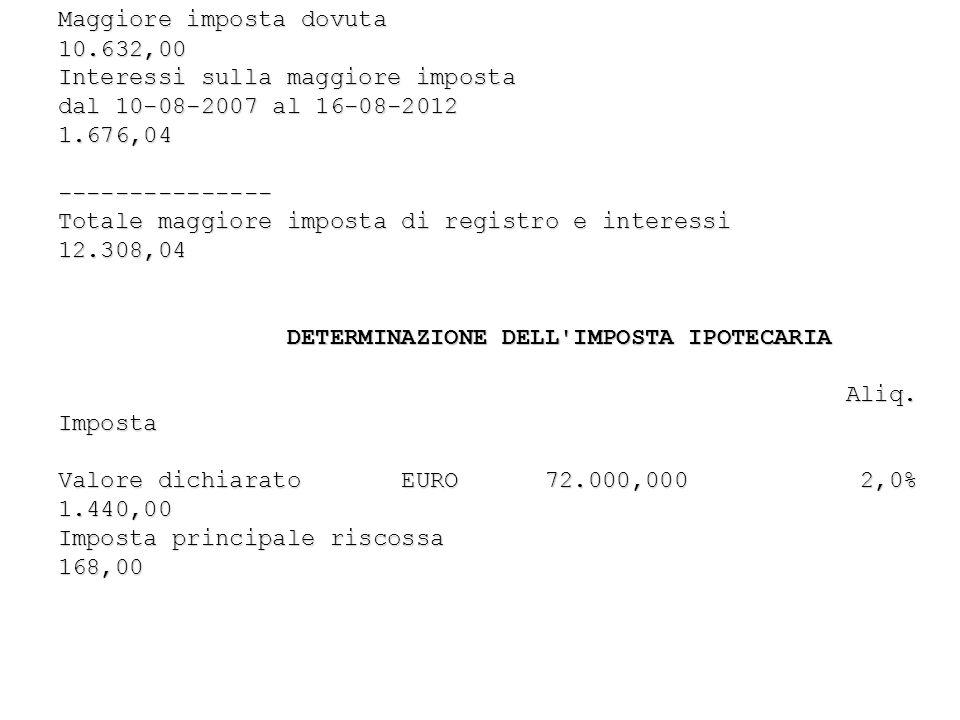 Maggiore imposta dovuta 10.632,00