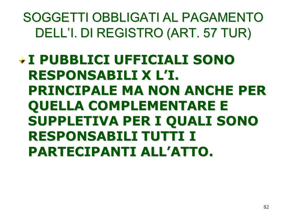 SOGGETTI OBBLIGATI AL PAGAMENTO DELL'I. DI REGISTRO (ART. 57 TUR)