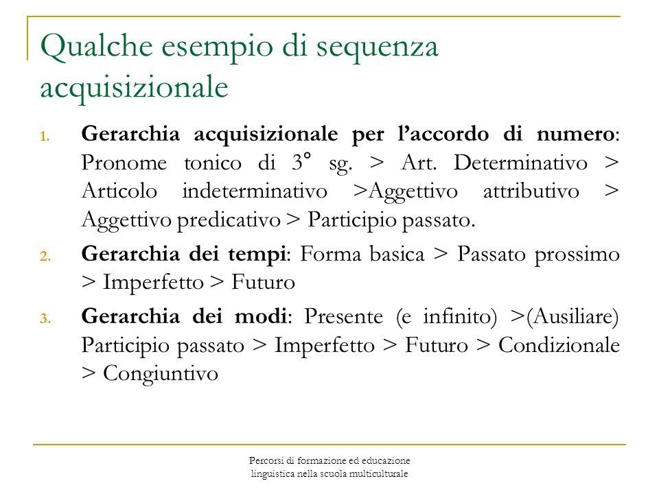 Qualche esempio di sequenza acquisizionale