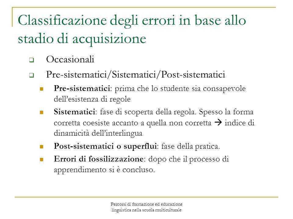 Classificazione degli errori in base allo stadio di acquisizione