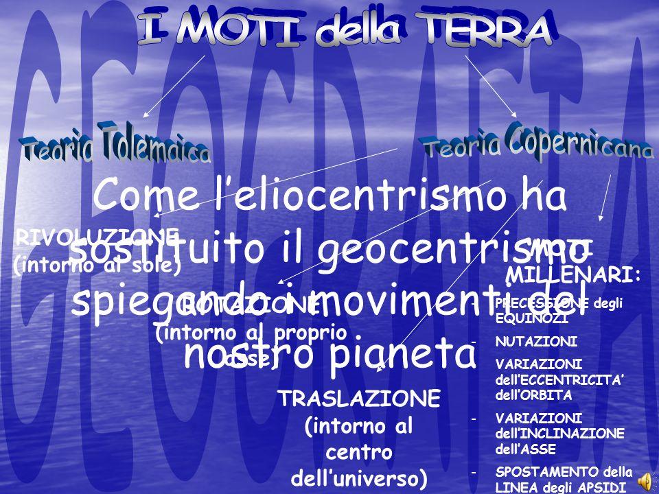 GEOGRAFIA I MOTI della TERRA. Teoria Tolemaica. Teoria Copernicana.