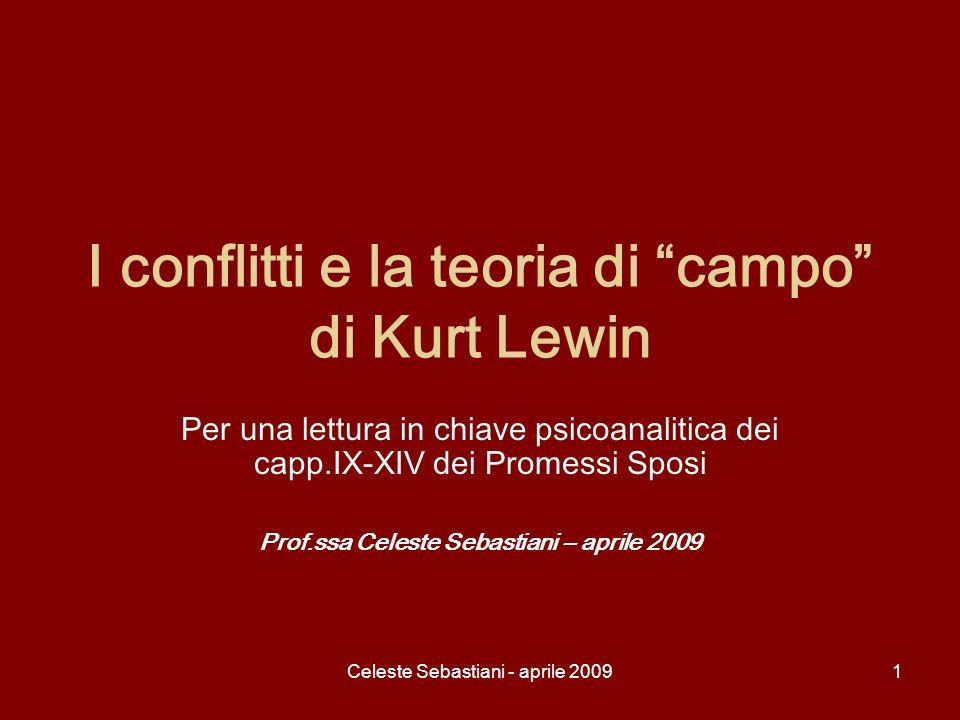 I conflitti e la teoria di campo di Kurt Lewin