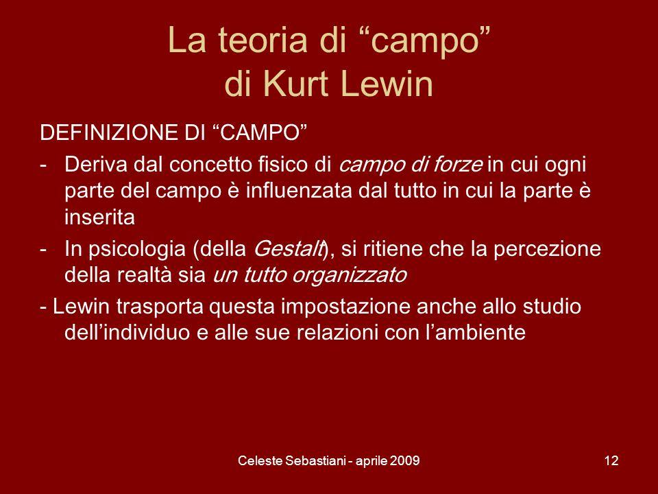 La teoria di campo di Kurt Lewin