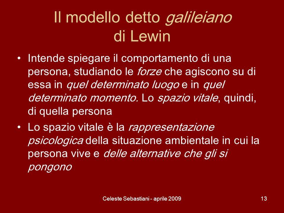 Il modello detto galileiano di Lewin